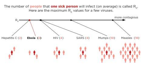 ebola r